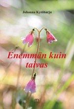 ISBN: 978-952-81-0281-6